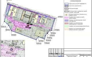 Градостроительный план земельного участка (ГПЗУ) – что это такое и где полусить