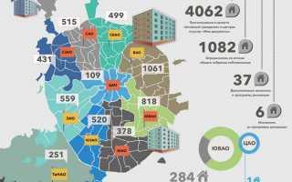 Возведено 12 домов по реновации, еще 15 возведут в середине 2018 г